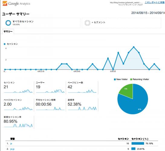 スクリーンショット 2014-09-15 1.59.43