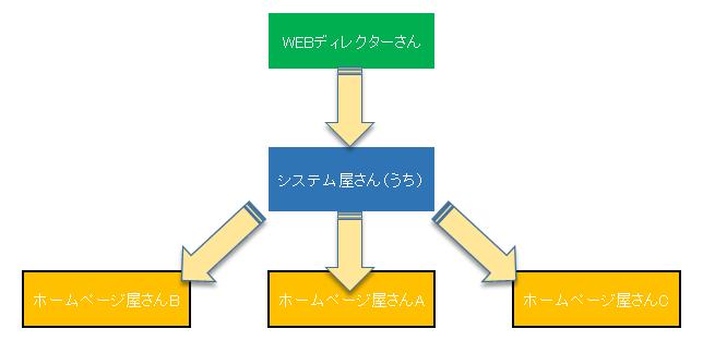 2014-06-09_zushiki2